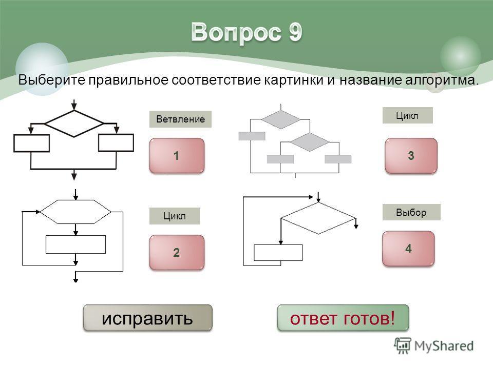 Выберите правильное соответствие картинки и название алгоритма. 1 1 2 2 3 3 исправить ответ готов! Ветвление Выбор Цикл 4 4