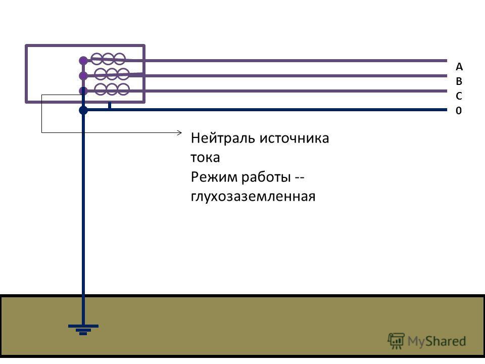Нейтраль источника тока Режим работы -- глухозаземленная АВС0АВС0