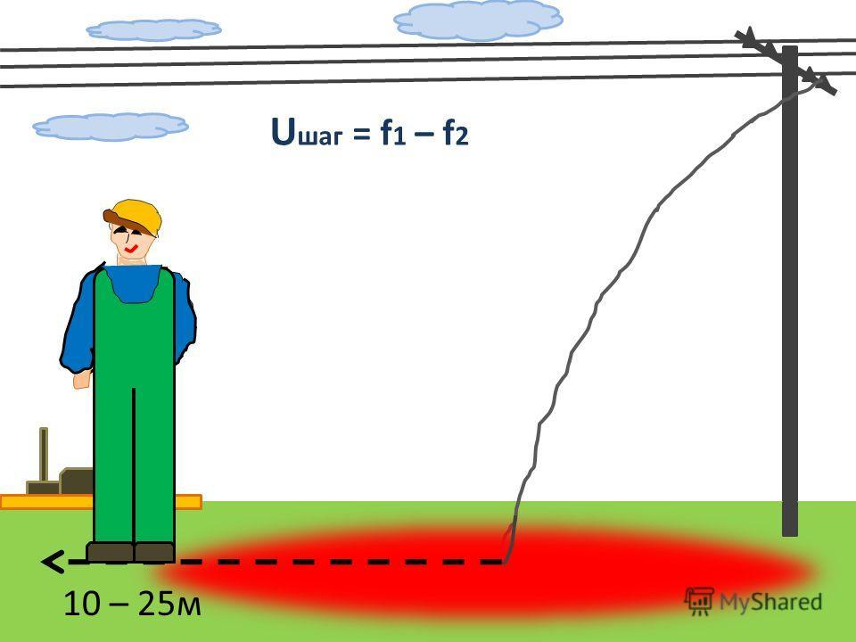 U шаг = f 1 – f 2 10 – 25м