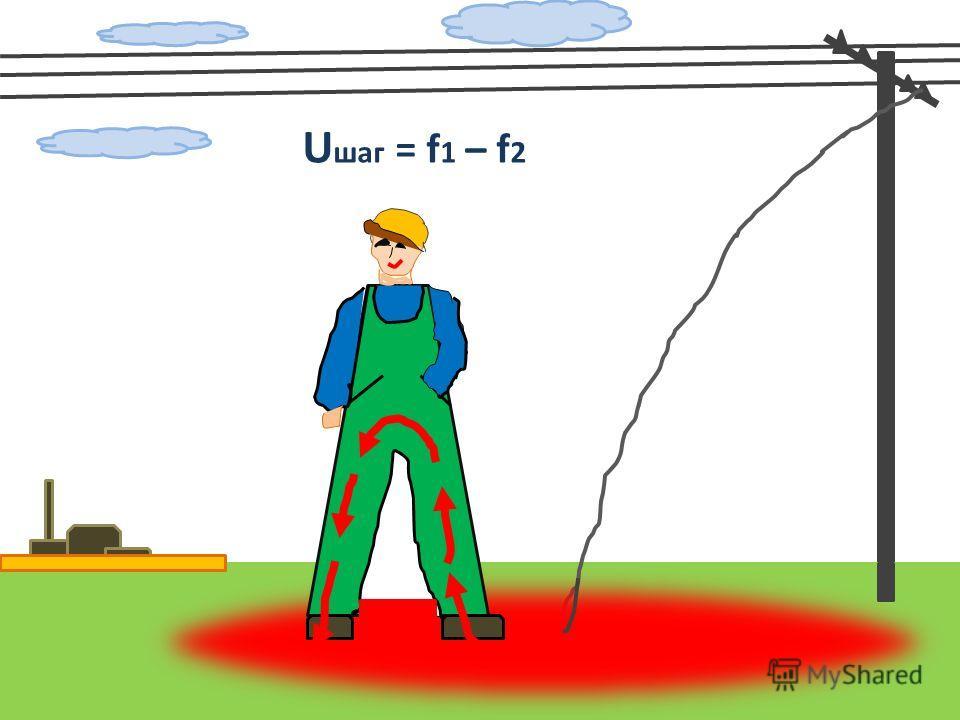 U шаг = f 1 – f 2