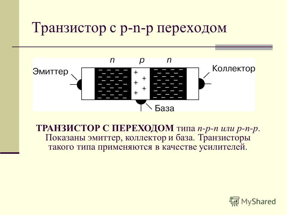 Транзистор с p-n-p переходом ТРАНЗИСТОР С ПЕРЕХОДОМ типа n-p-n или p-n-p. Показаны эмиттер, коллектор и база. Транзисторы такого типа применяются в качестве усилителей.