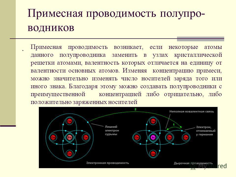 Примесная проводимость полупро- водников. Примесная проводимость возникает, если некоторые атомы данного полупроводника заменить в узлах кристаллической решетки атомами, валентность которых отличается на единицу от валентности основных атомов. Изменя
