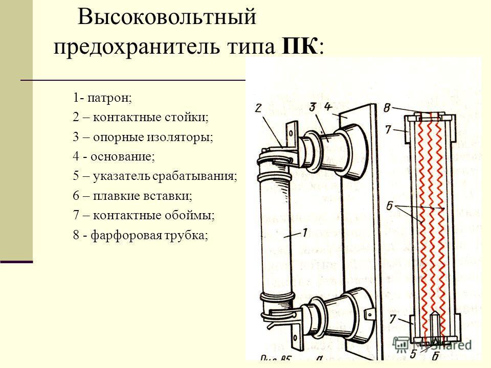 Высоковольтный предохранитель типа ПК: 1- патрон; 2 – контактные стойки; 3 – опорные изоляторы; 4 - основание; 5 – указатель срабатывания; 6 – плавкие вставки; 7 – контактные обоймы; 8 - фарфоровая трубка;