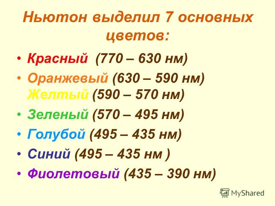Ньютон выделил 7 основных цветов: Красный (770 – 630 нм) Оранжевый (630 – 590 нм) Желтый (590 – 570 нм) Зеленый (570 – 495 нм) Голубой (495 – 435 нм) Синий (495 – 435 нм ) Фиолетовый (435 – 390 нм)