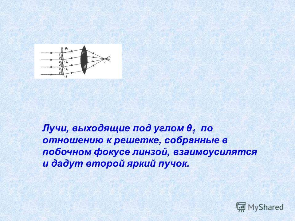 Лучи, выходящие под углом θ 1 по отношению к решетке, собранные в побочном фокусе линзой, взаимоусилятся и дадут второй яркий пучок.