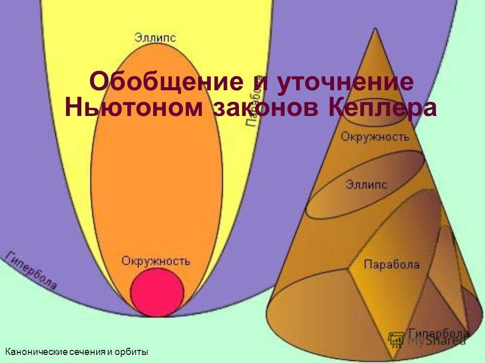 Обобщение и уточнение Ньютоном законов Кеплера Канонические сечения и орбиты
