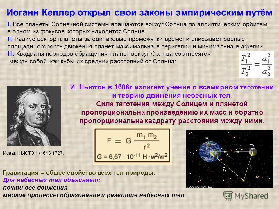 Иоганн Кеплер открыл свои законы эмпирическим путём I. Все планеты Солнечной системы вращаются вокруг Солнца по эллиптическим орбитам, в одном из фокусов которых находится Солнце. II. Радиус-вектор планеты за одинаковые промежутки времени описывает р