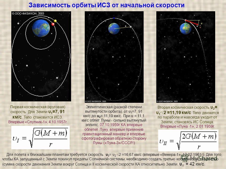 Зависимость орбиты ИСЗ от начальной скорости Вторая космическая скорость υ 2 = υ 1. 2 =11,19 км/с. Тело движется по параболе и навсегда уходит от Земли, становясь ИС Солнца. Впервые «Луна -1», 2.01.1959г. Первая космическая (круговая) скорость. Для З