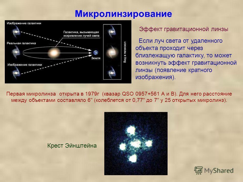 Микролинзирование Если луч света от удаленного объекта проходит через близлежащую галактику, то может возникнуть эффект гравитационной линзы (появление кратного изображения). Крест Эйнштейна Эффект гравитационной линзы Первая микролинза открыта в 197