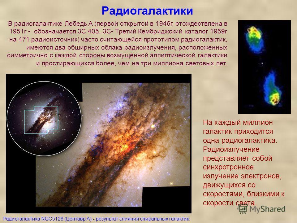 Радиогалактики Радиогалактика NGC5128 (Центавр A) - результат слияния спиральных галактик. В радиогалактике Лебедь A (первой открытой в 1946г, отождествлена в 1951г - обозначается 3С 405, 3С- Третий Кембриджский каталог 1959г на 471 радиоисточник) ча