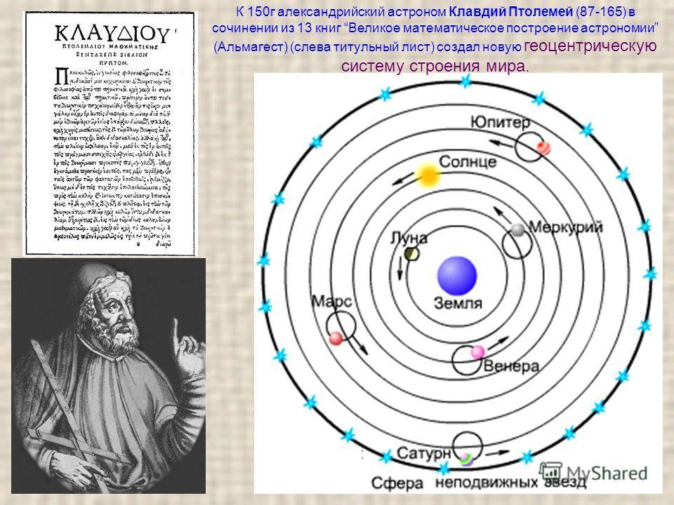 К 150г александрийский астроном Клавдий Птолемей (87-165) в сочинении из 13 книг Великое математическое построение астрономии (Альмагест) (слева титульный лист) создал новую геоцентрическую систему строения мира.