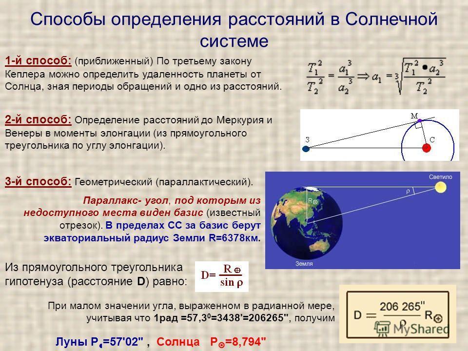 Способы определения расстояний в Солнечной системе 2-й способ: Определение расстояний до Меркурия и Венеры в моменты элонгации (из прямоугольного треугольника по углу элонгации). 1-й способ: (приближенный) По третьему закону Кеплера можно определить