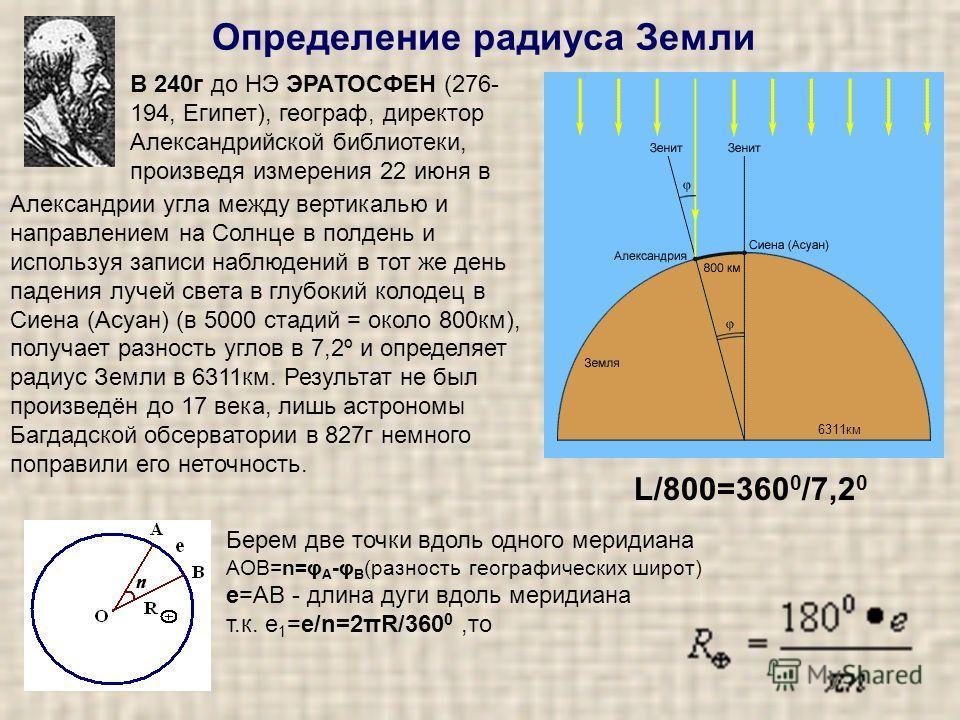 Определение радиуса Земли В 240г до НЭ ЭРАТОСФЕН (276- 194, Египет), географ, директор Александрийской библиотеки, произведя измерения 22 июня в Александрии угла между вертикалью и направлением на Солнце в полдень и используя записи наблюдений в тот