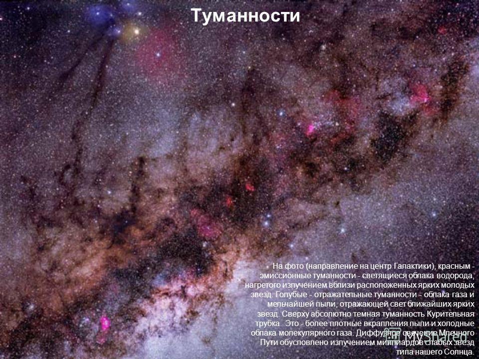 Туманности На фото (направление на центр Галактики), красным - эмиссионные туманности - светящиеся облака водорода, нагретого излучением вблизи расположенных ярких молодых звезд. Голубые - отражательные туманности - облака газа и мельчайшей пыли, отр