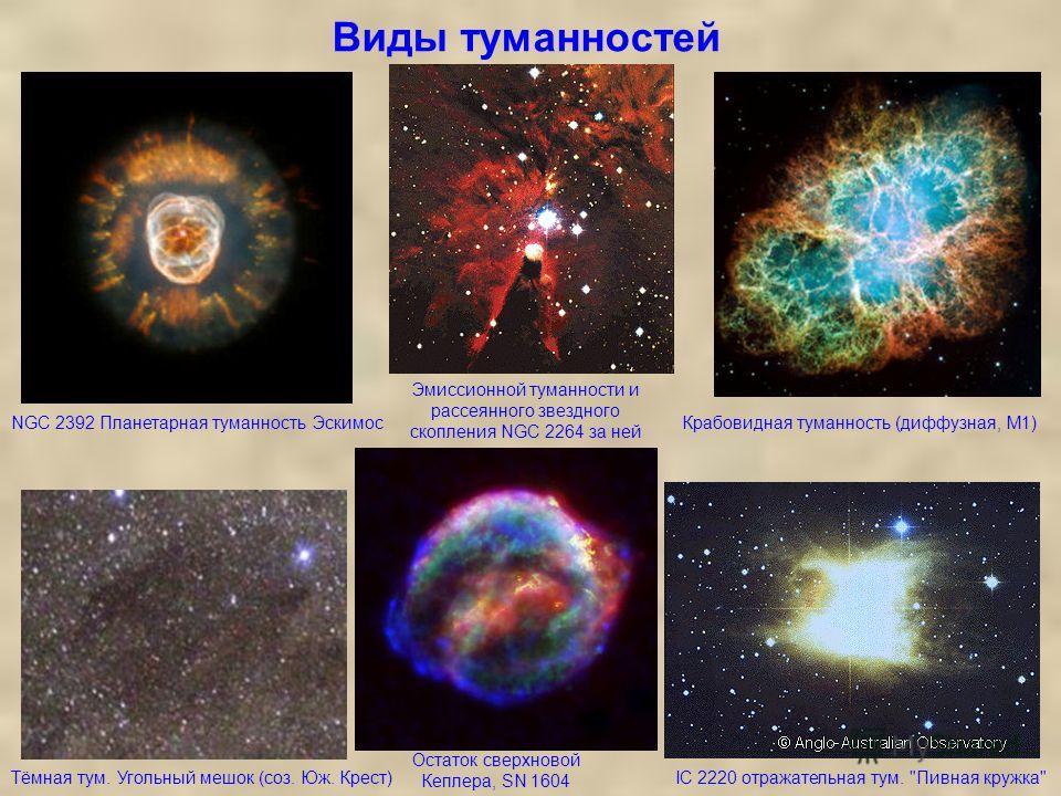 Виды туманностей NGC 2392 Планетарная туманность Эскимос Крабовидная туманность (диффузная, М1) Остаток сверхновой Кеплера, SN 1604 Тёмная тум. Угольный мешок (соз. Юж. Крест)IC 2220 отражательная тум.