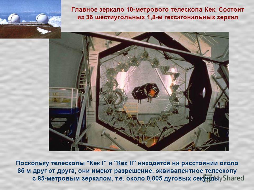 Главное зеркало 10-метрового телескопа Кек. Состоит из 36 шестиугольных 1,8-м гексагональных зеркал Поскольку телескопы