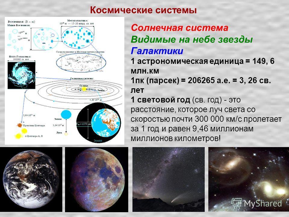 Космические системы Солнечная система Видимые на небе звезды Галактики 1 астрономическая единица = 149, 6 млн.км 1пк (парсек) = 206265 а.е. = 3, 26 св. лет 1 световой год (св. год) - это расстояние, которое луч света со скоростью почти 300 000 км/с п