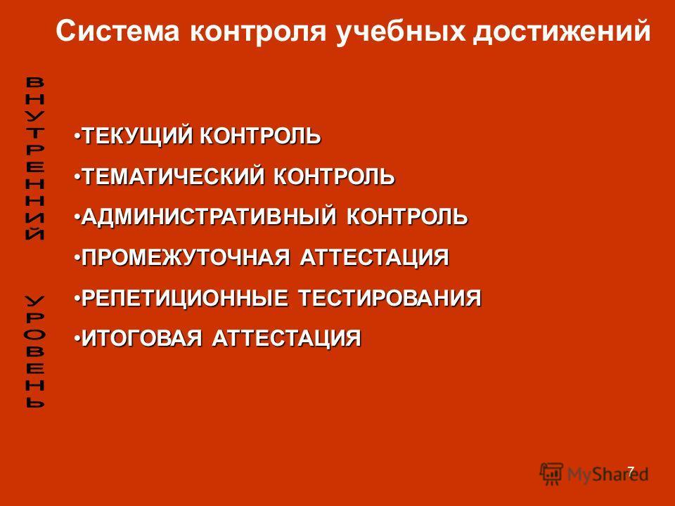 7 ТЕКУЩИЙ КОНТРОЛЬТЕКУЩИЙ КОНТРОЛЬ ТЕМАТИЧЕСКИЙ КОНТРОЛЬТЕМАТИЧЕСКИЙ КОНТРОЛЬ АДМИНИСТРАТИВНЫЙ КОНТРОЛЬАДМИНИСТРАТИВНЫЙ КОНТРОЛЬ ПРОМЕЖУТОЧНАЯ АТТЕСТАЦИЯПРОМЕЖУТОЧНАЯ АТТЕСТАЦИЯ РЕПЕТИЦИОННЫЕ ТЕСТИРОВАНИЯРЕПЕТИЦИОННЫЕ ТЕСТИРОВАНИЯ ИТОГОВАЯ АТТЕСТАЦИЯ