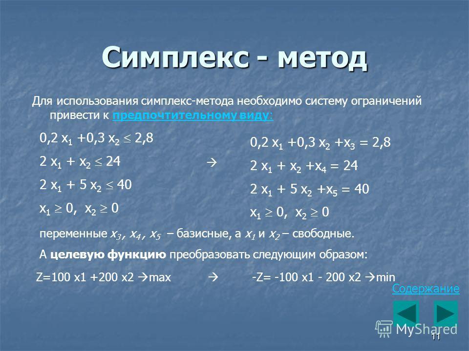 11 Симплекс - метод Содержание Для использования симплекс-метода необходимо систему ограничений привести к предпочтительному виду:предпочтительному виду: 0,2 x 1 +0,3 x 2 2,8 2 x 1 + x 2 24 2 x 1 + 5 x 2 40 x 1 0, x 2 0 0,2 x 1 +0,3 x 2 +x 3 = 2,8 2