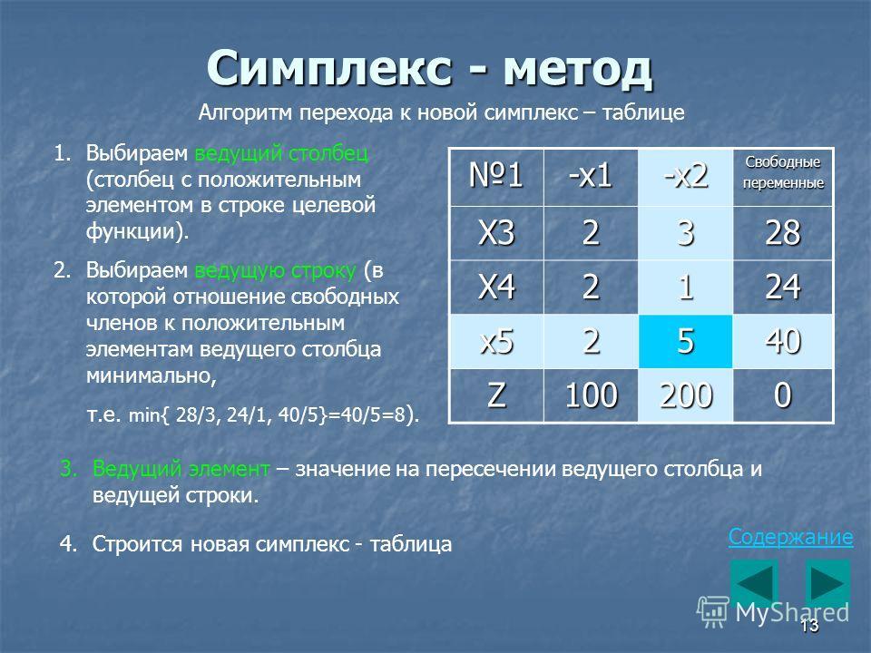 13 Симплекс - метод Алгоритм перехода к новой симплекс – таблице 1.Выбираем ведущий столбец (столбец с положительным элементом в строке целевой функции). 2.Выбираем ведущую строку (в которой отношение свободных членов к положительным элементам ведуще