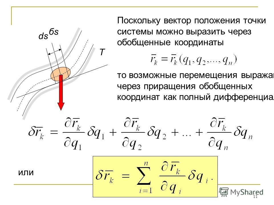 11 T бsбs ds Поскольку вектор положения точки системы можно выразить через обобщенные координаты то возможные перемещения выражаются через приращения обобщенных координат как полный дифференциал: или