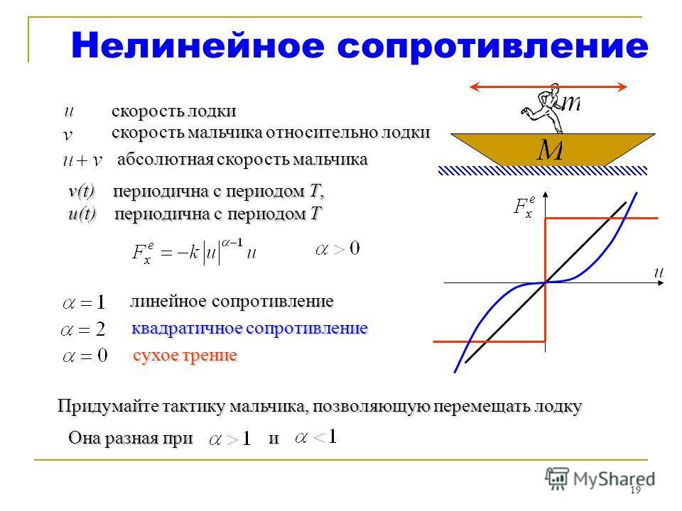 19 Нелинейное сопротивление скорость лодки скорость мальчика относительно лодки абсолютная скорость мальчика v(t) периодична с периодом T, u(t) периодична с периодом T линейное сопротивление квадратичное сопротивление сухое трение Придумайте тактику