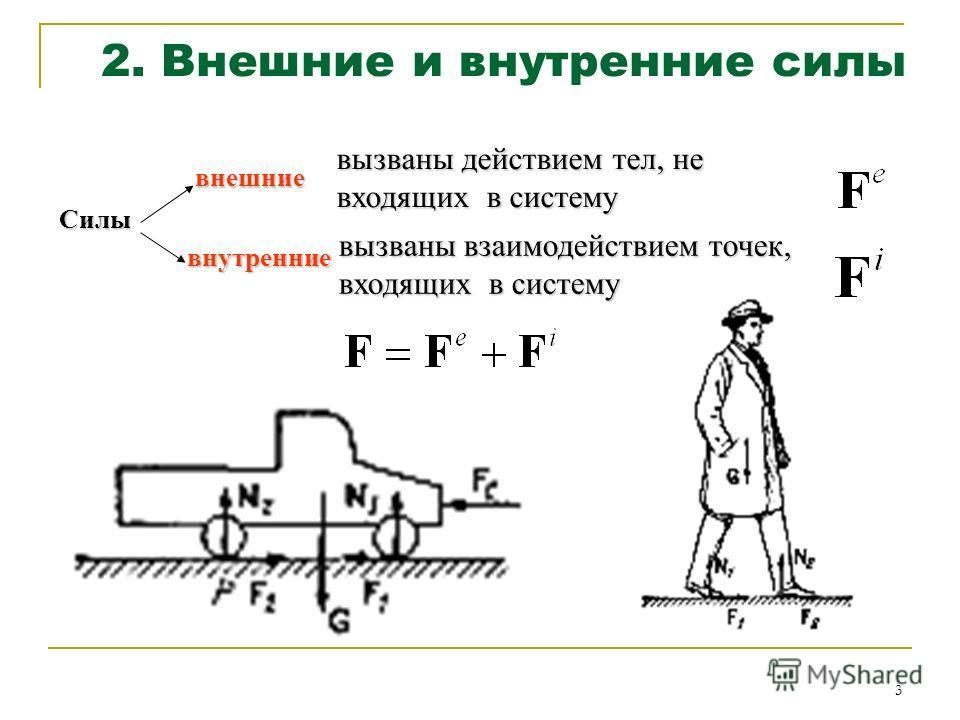 3 2. Внешние и внутренние силы Силы внешние внутренние вызваны действием тел, не входящих в систему вызваны взаимодействием точек, входящих в систему