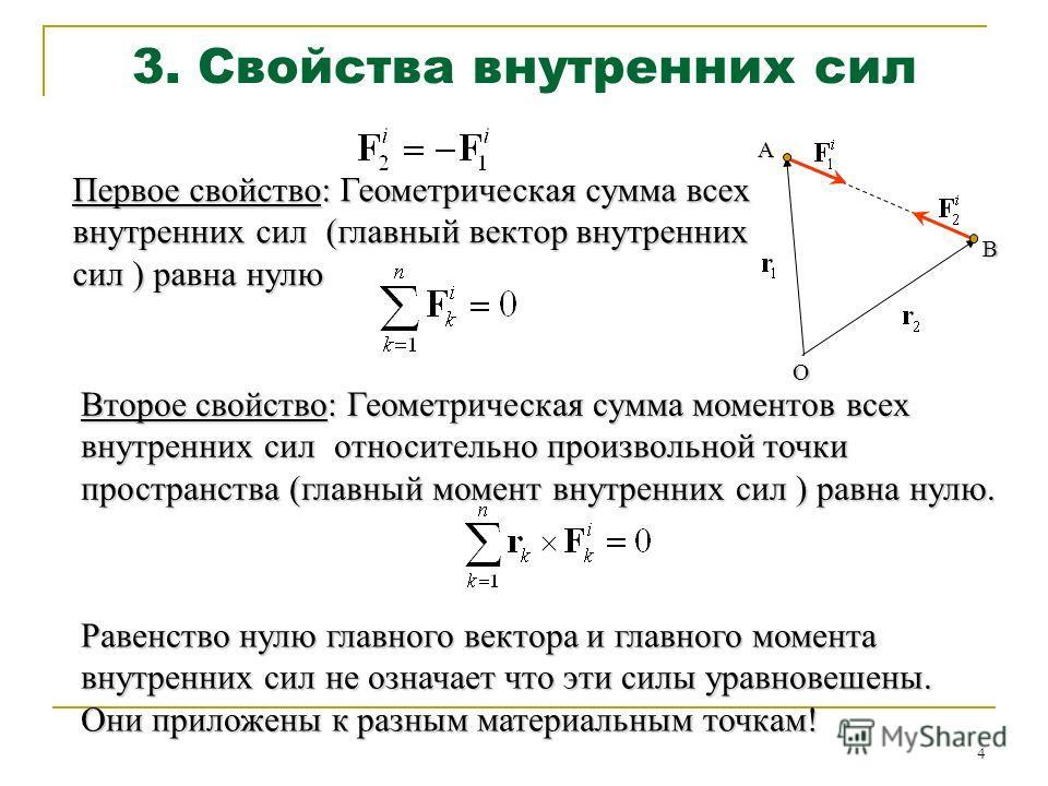 4 3. Свойства внутренних силAB O Первое свойство: Геометрическая сумма всех внутренних сил (главный вектор внутренних сил ) равна нулю Второе свойство: Геометрическая сумма моментов всех внутренних сил относительно произвольной точки пространства (гл