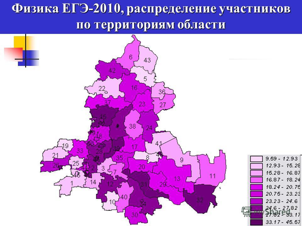 Физика ЕГЭ-2010, распределение участников по территориям области