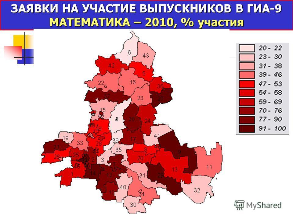 ЗАЯВКИ НА УЧАСТИЕ ВЫПУСКНИКОВ В ГИА-9 МАТЕМАТИКА – 2010, % участия