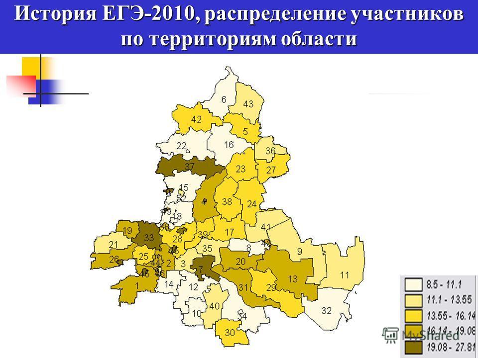 История ЕГЭ-2010, распределение участников по территориям области