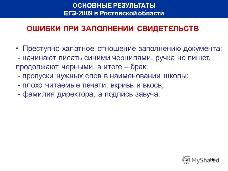 18 ОСНОВНЫЕ РЕЗУЛЬТАТЫ ЕГЭ-2009 в Ростовской области ОШИБКИ ПРИ ЗАПОЛНЕНИИ СВИДЕТЕЛЬСТВ Преступно-халатное отношение заполнению документа: - начинают писать синими чернилами, ручка не пишет, продолжают черными, в итоге – брак; - пропуски нужных слов