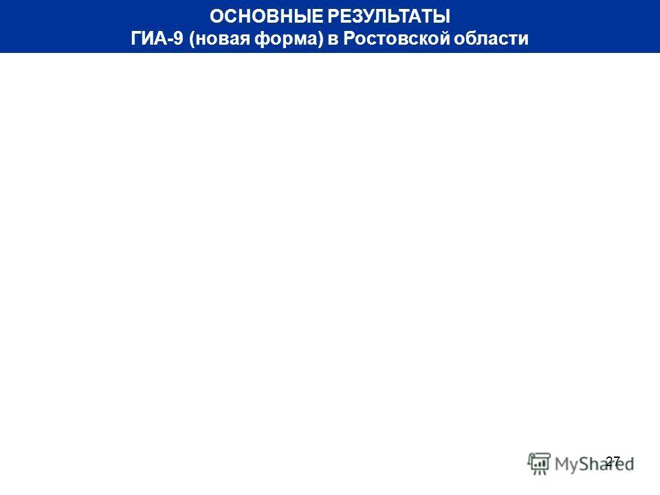 27 ОСНОВНЫЕ РЕЗУЛЬТАТЫ ГИА-9 (новая форма) в Ростовской области