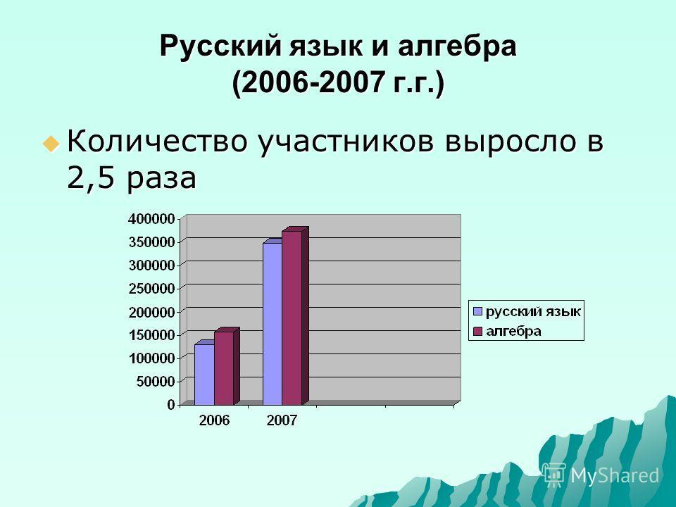 Русский язык и алгебра (2006-2007 г.г.) Количество участников выросло в 2,5 раза Количество участников выросло в 2,5 раза