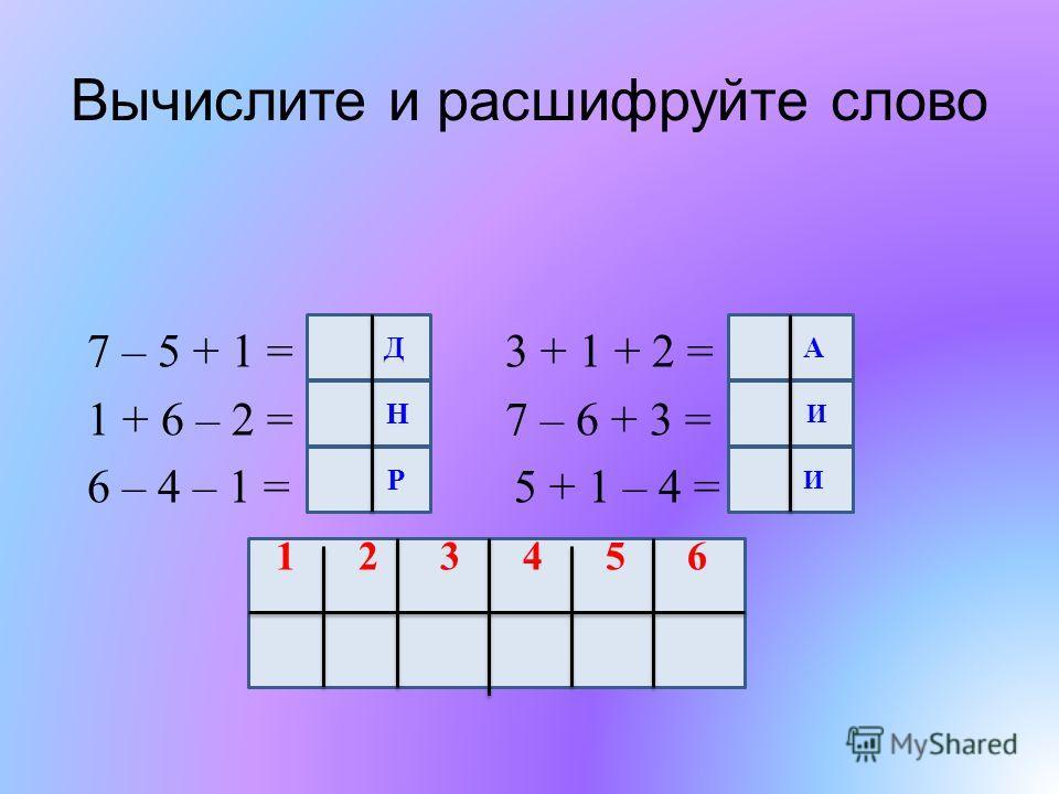 Вычислите и расшифруйте слово 7 – 5 + 1 = 3 + 1 + 2 = 1 + 6 – 2 = 7 – 6 + 3 = 6 – 4 – 1 = 5 + 1 – 4 = 1 2 3 4 5 6 Д Н Р И И А