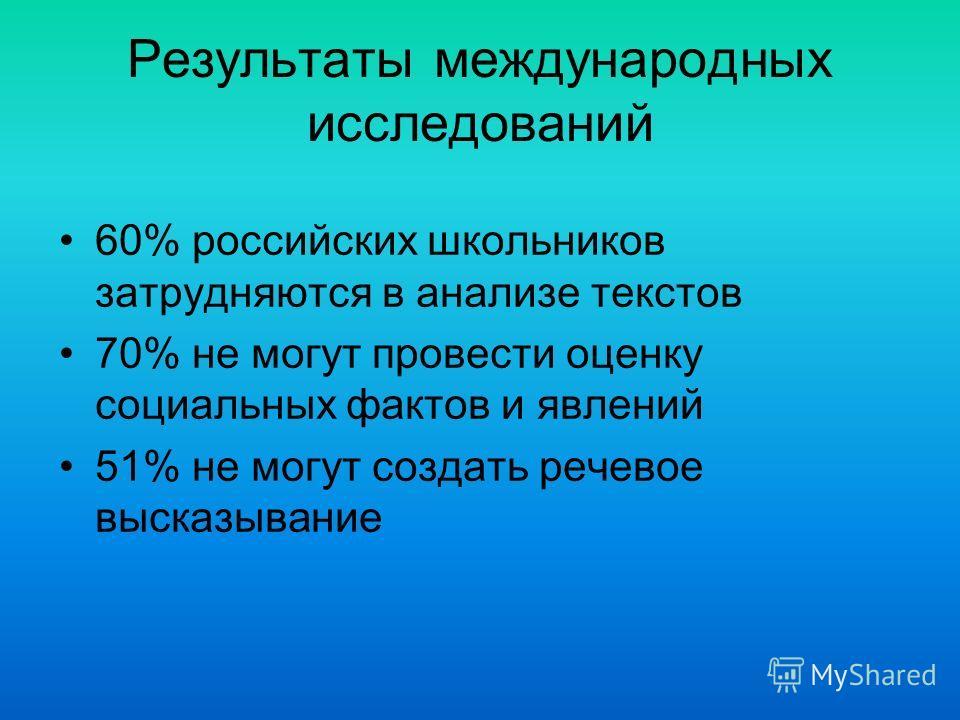 Результаты международных исследований 60% российских школьников затрудняются в анализе текстов 70% не могут провести оценку социальных фактов и явлений 51% не могут создать речевое высказывание