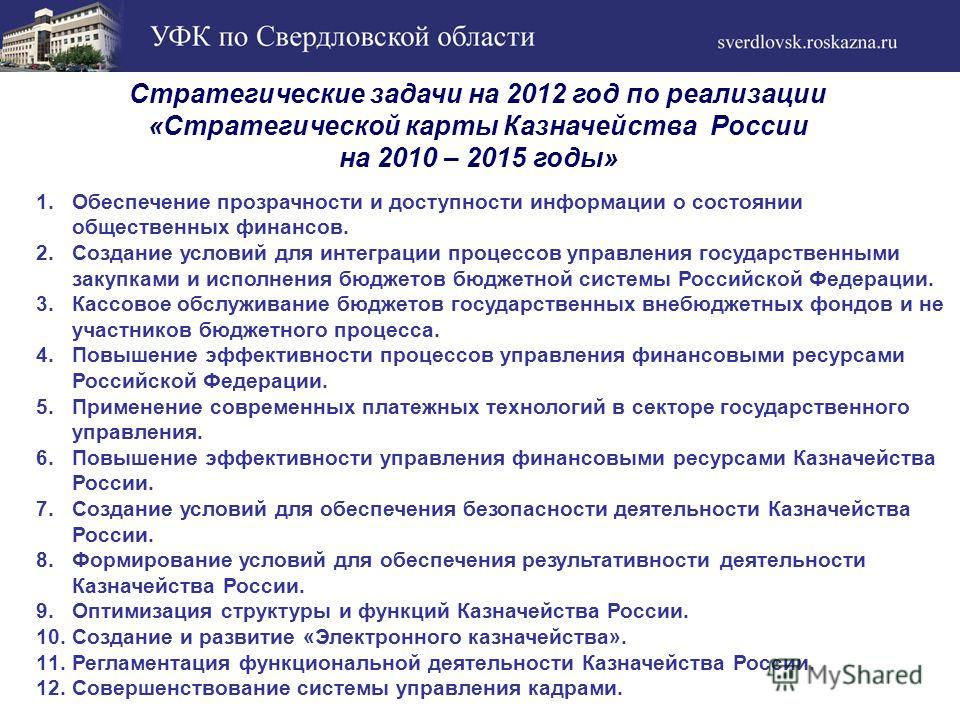 Стратегические задачи на 2012 год по реализации «Стратегической карты Казначейства России на 2010 – 2015 годы» 1.Обеспечение прозрачности и доступности информации о состоянии общественных финансов. 2.Создание условий для интеграции процессов управлен