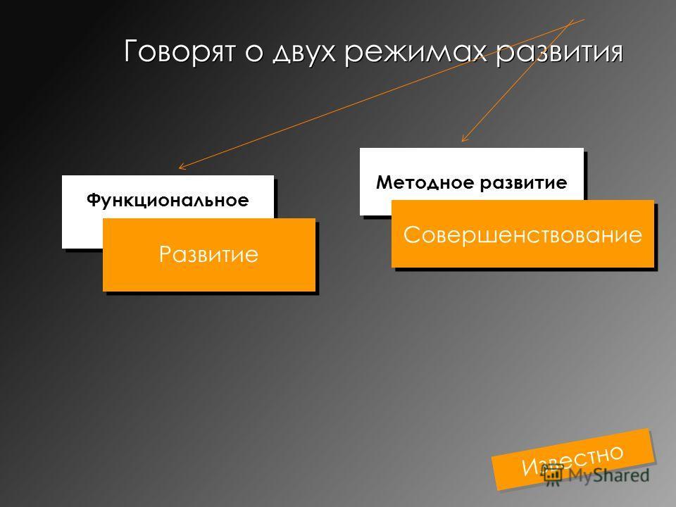 Говорят о двух режимах развития Функциональное развитие Методное развитие Известно Развитие Совершенствование