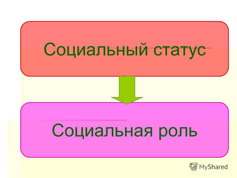 Социальный статус Социальная роль