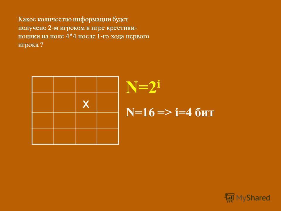 Какое количество информации будет получено 2-м игроком в игре крестики- нолики на поле 4*4 после 1-го хода первого игрока ? N=2 i N=16 => i=4 бит х
