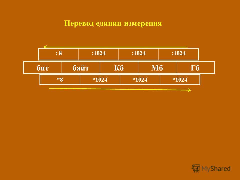 Перевод единиц измерения : 8:1024 битбайтКбМбГб *8*1024