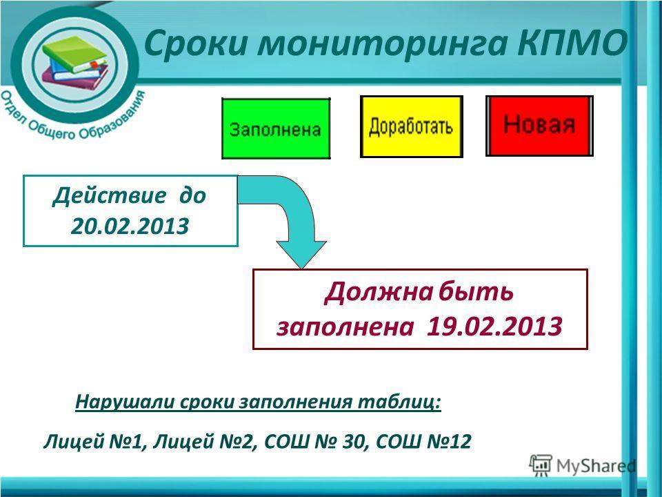 Сроки мониторинга КПМО Нарушали сроки заполнения таблиц: Лицей 1, Лицей 2, СОШ 30, СОШ 12 Действие до 20.02.2013 Должна быть заполнена 19.02.2013