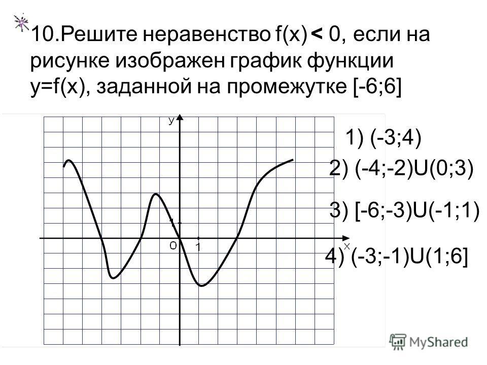 10.Решите неравенство f(x) < 0, если на рисунке изображен график функции y=f(x), заданной на промежутке [-6;6] 1) (-3;4) 2) (-4;-2)U(0;3) 3) [-6;-3)U(-1;1) 4) (-3;-1)U(1;6]