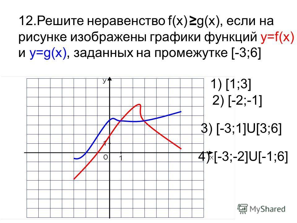12.Решите неравенство f(x)g(x), если на рисунке изображены графики функций y=f(x) и y=g(x), заданных на промежутке [-3;6] 1) [1;3] 2) [-2;-1] 3) [-3;1]U[3;6] 4) [-3;-2]U[-1;6]