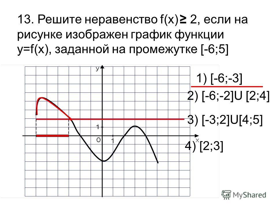 13. Решите неравенство f(x) 2, если на рисунке изображен график функции y=f(x), заданной на промежутке [-6;5] 1) [-6;-3] 2) [-6;-2]U [2;4] 3) [-3;2]U[4;5] 4) [2;3]