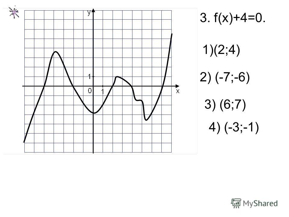 3. f(x)+4=0. 2) (-7;-6) 1)(2;4) 3) (6;7) 4) (-3;-1)