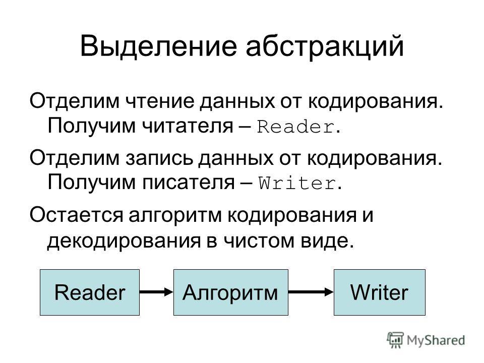 Выделение абстракций Отделим чтение данных от кодирования. Получим читателя – Reader. Отделим запись данных от кодирования. Получим писателя – Writer. Остается алгоритм кодирования и декодирования в чистом виде. ReaderWriterАлгоритм