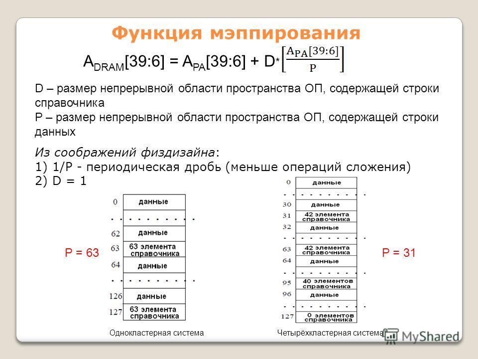 Функция мэппирования A DRAM [39:6] = A PA [39:6] + D * D – размер непрерывной области пространства ОП, содержащей строки справочника P – размер непрерывной области пространства ОП, содержащей строки данных Из соображений физдизайна: 1) 1/P - периодич