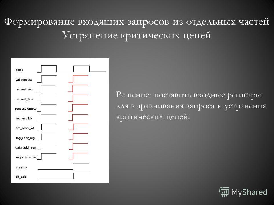 Формирование входящих запросов из отдельных частей Устранение критических цепей Решение: поставить входные регистры для выравнивания запроса и устранения критических цепей.