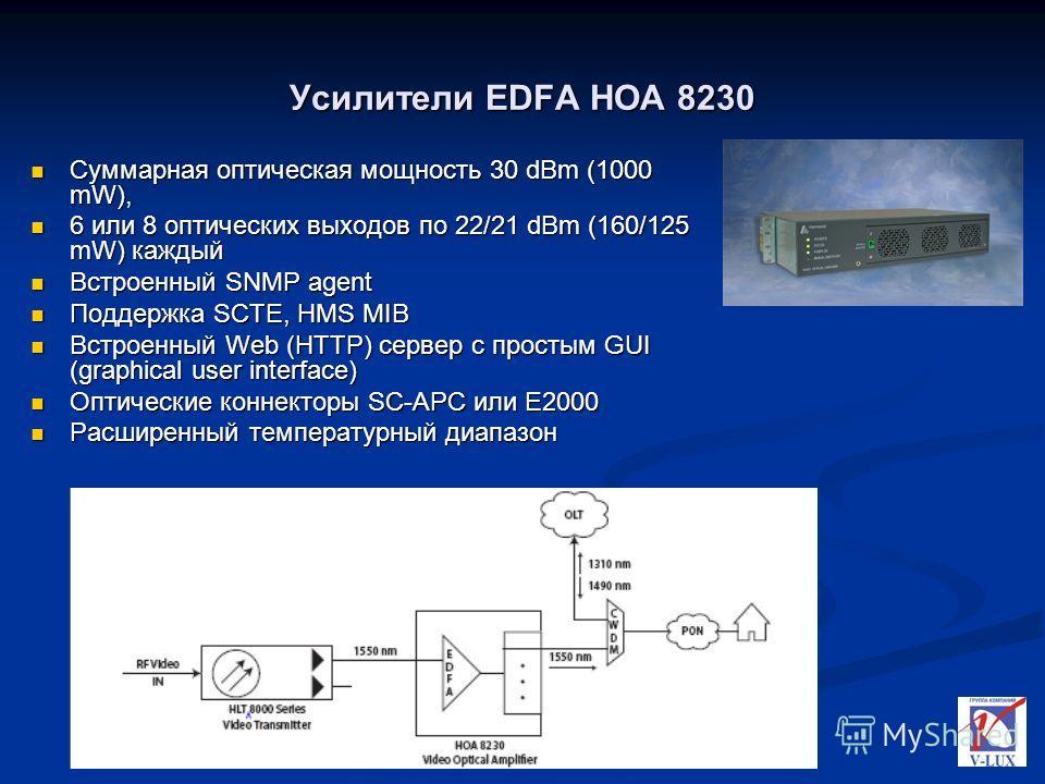 Усилители EDFA HOA 8230 Суммарная оптическая мощность 30 dBm (1000 mW), Суммарная оптическая мощность 30 dBm (1000 mW), 6 или 8 оптических выходов по 22/21 dBm (160/125 mW) каждый 6 или 8 оптических выходов по 22/21 dBm (160/125 mW) каждый Встроенный